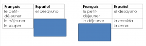 estudiar-frances-vocabulaire